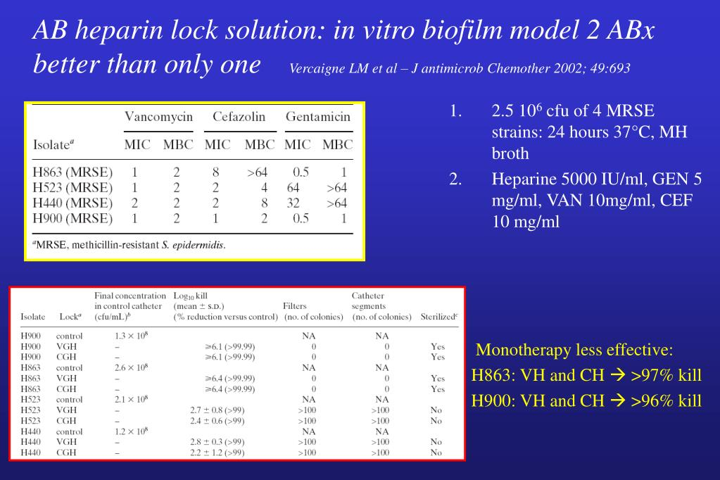 AB heparin lock solution: in vitro biofilm model 2 ABx better than only one