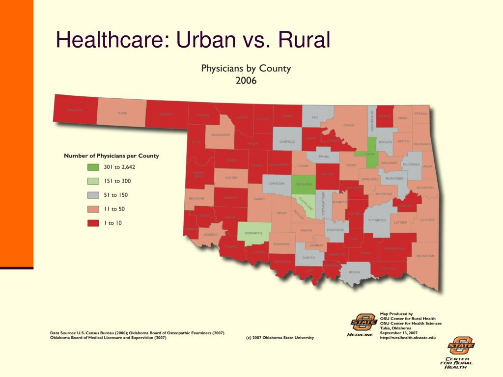 Healthcare: Urban vs. Rural