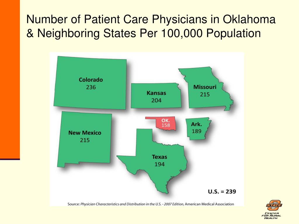 Number of Patient Care Physicians in Oklahoma