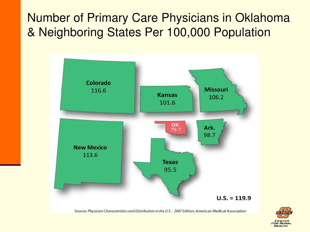 Number of Primary Care Physicians in Oklahoma