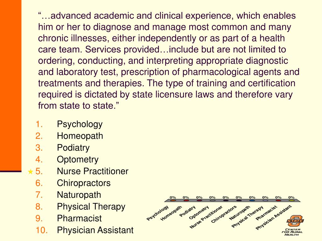 """…advanced academic and clinical experience, which enables him or her to diagnose and manage most common and many chronic illnesses, either independently or as part of a health care team. Services provided…include but are not limited to ordering, conducting, and interpreting appropriate diagnostic and laboratory test, prescription of pharmacological agents and treatments and therapies. The type of training and certification required is dictated by state licensure laws and therefore vary from state to state."""