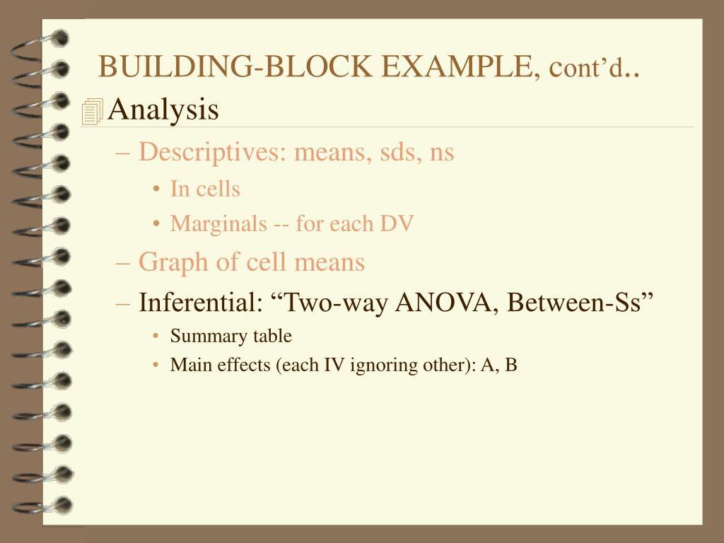 BUILDING-BLOCK EXAMPLE, c
