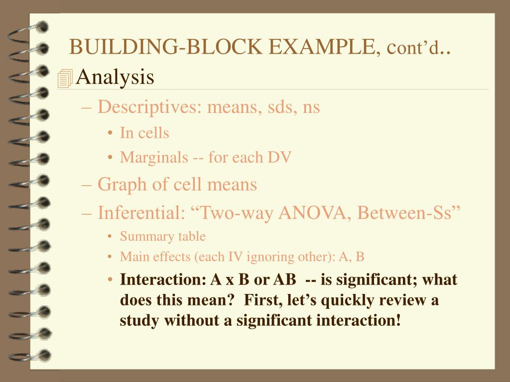 BUILDING-BLOCK EXAMPLE, c