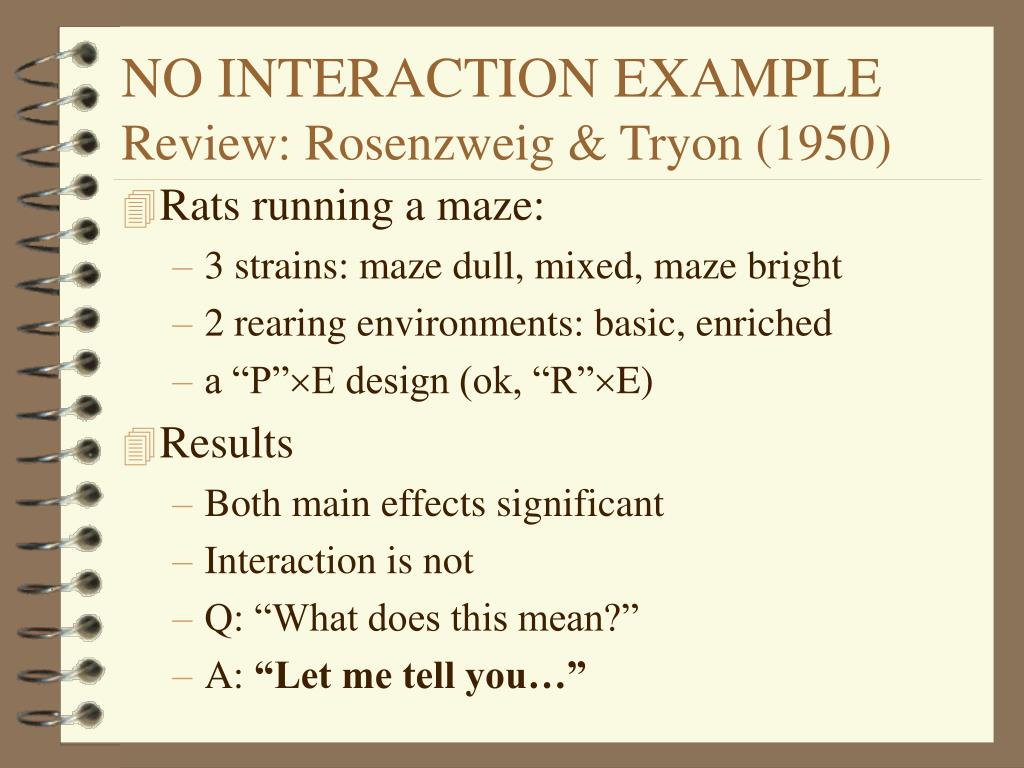 NO INTERACTION EXAMPLE