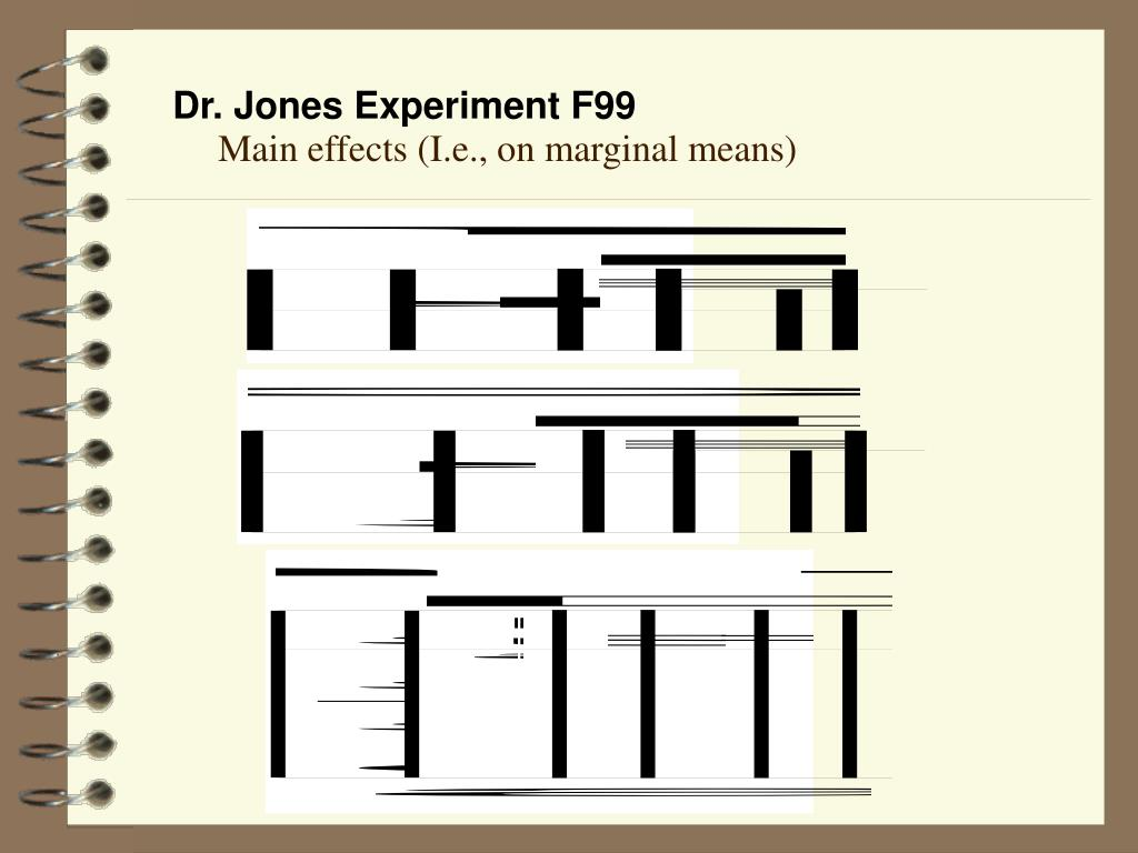 Dr. Jones Experiment F99