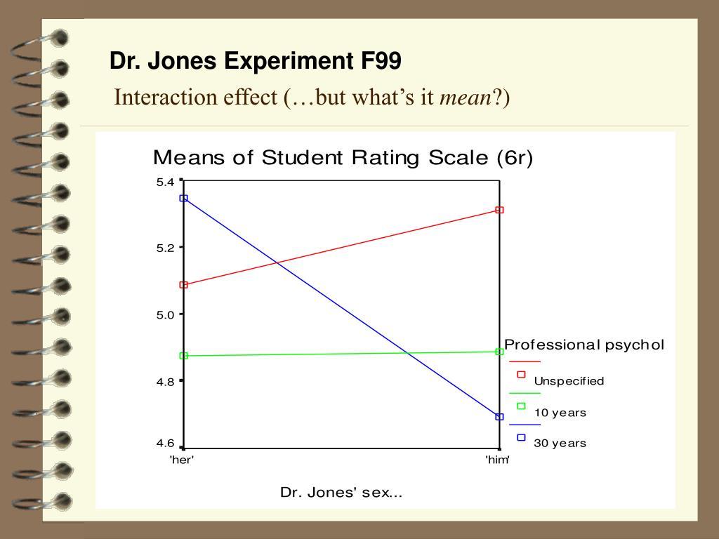 Dr. Jones Experiment F99