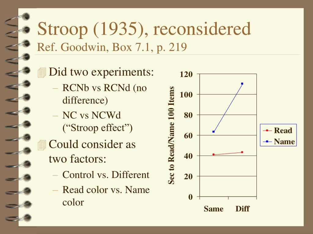 Stroop (1935), reconsidered