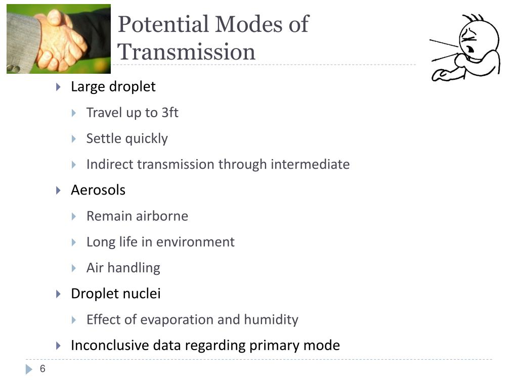 Potential Modes of