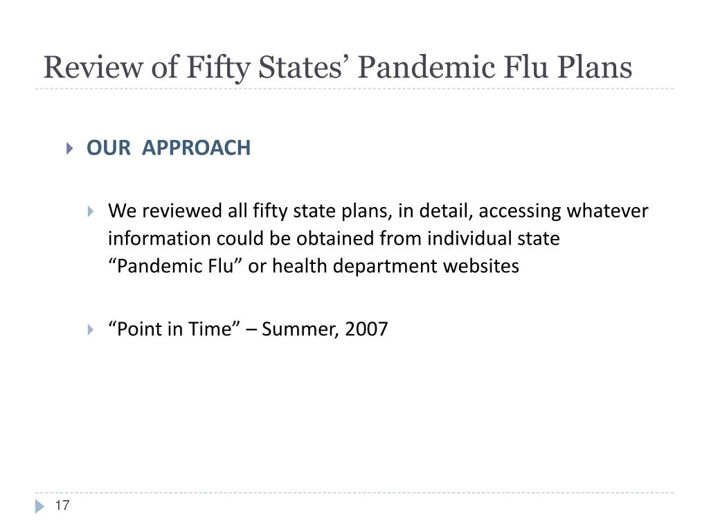 Review of Fifty States' Pandemic Flu Plans