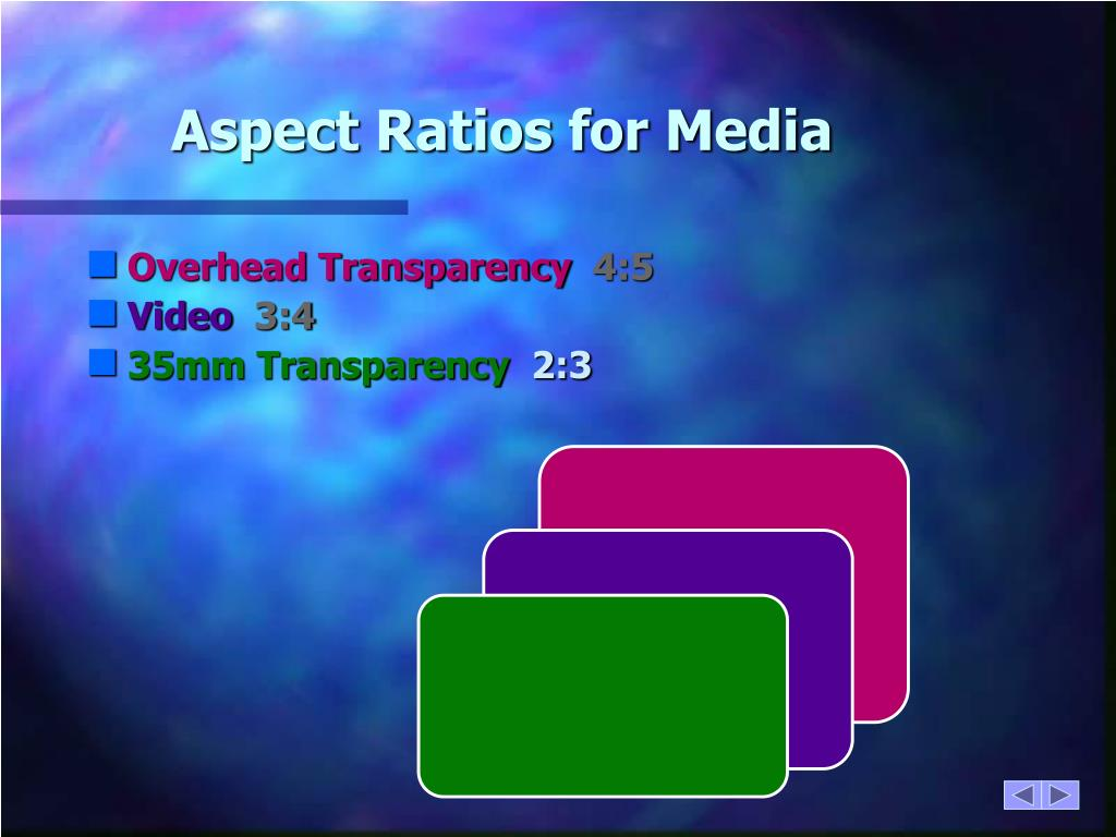 Aspect Ratios for Media