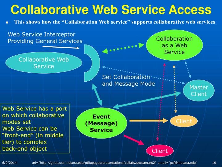 Collaborative Web Service Access