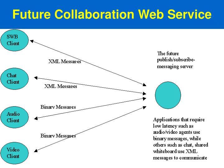 Future Collaboration Web Service