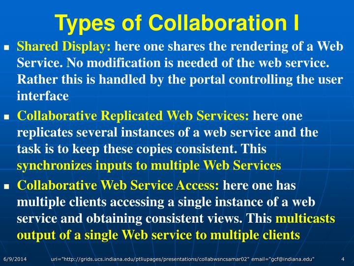Types of Collaboration I