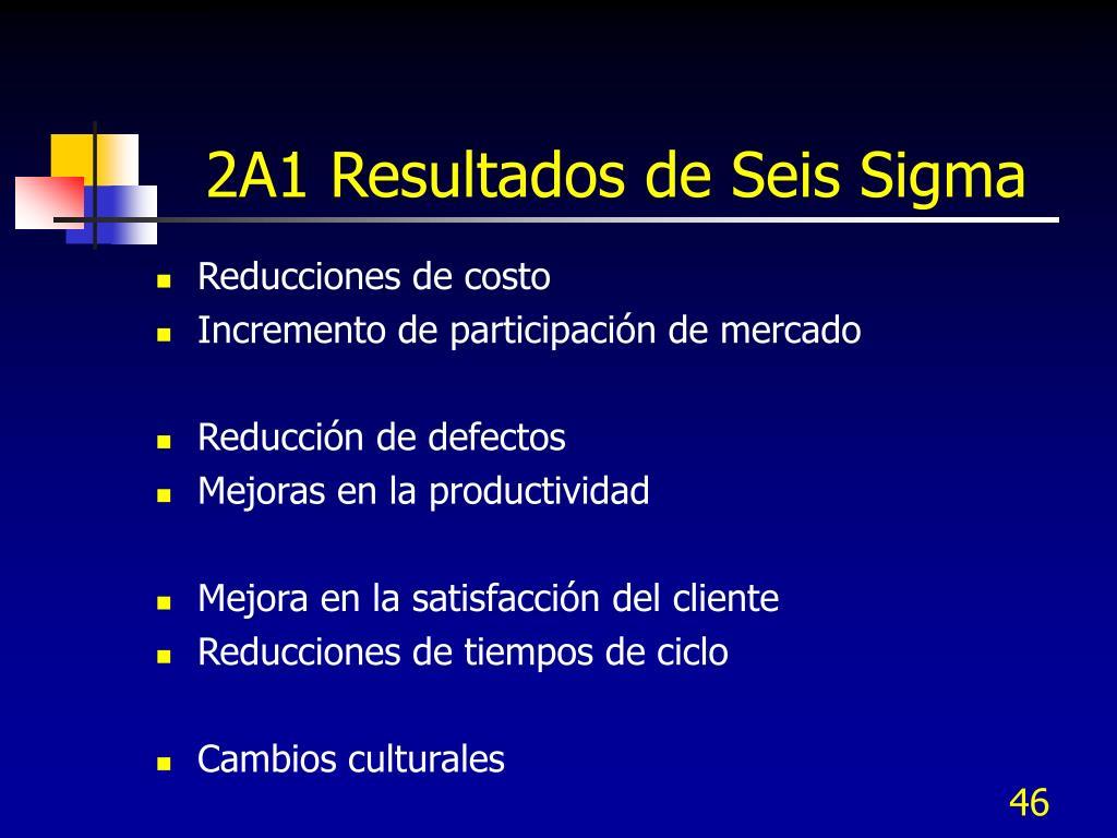 2A1 Resultados de Seis Sigma