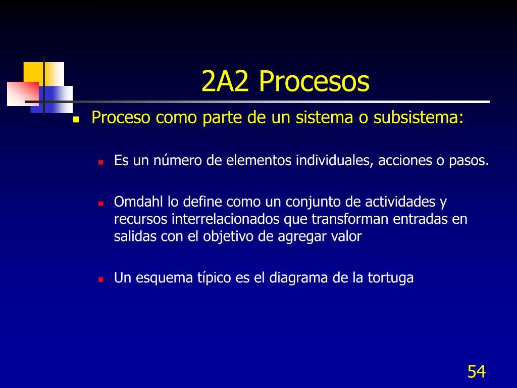 2A2 Procesos