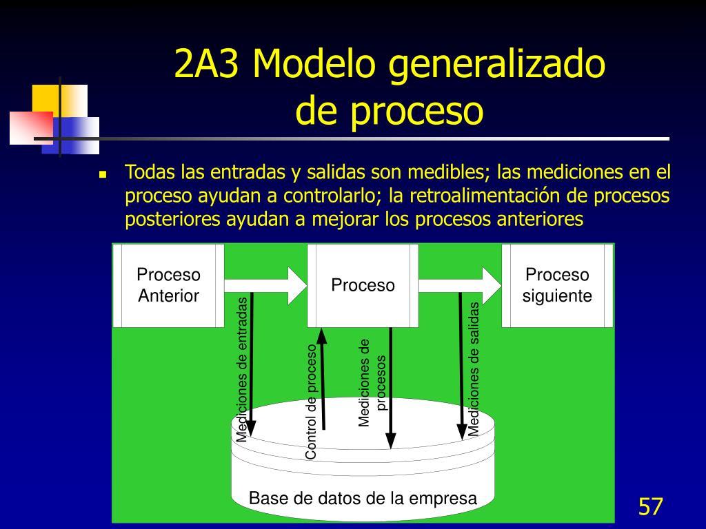 2A3 Modelo generalizado