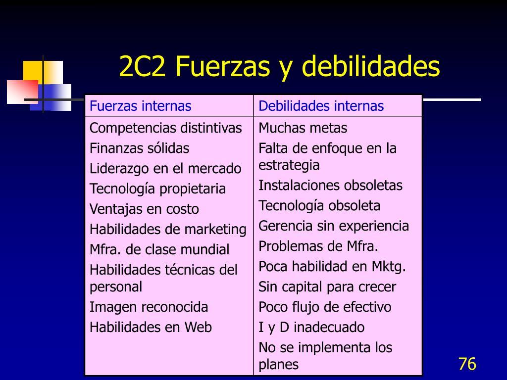 2C2 Fuerzas y debilidades