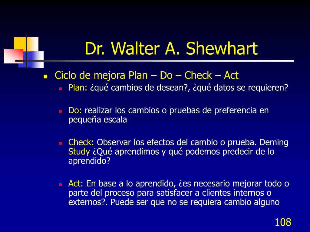 Dr. Walter A. Shewhart