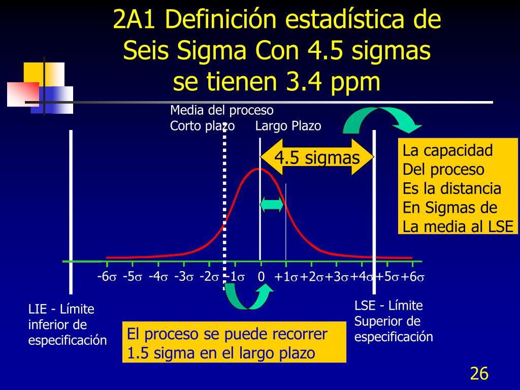 2A1 Definición estadística de