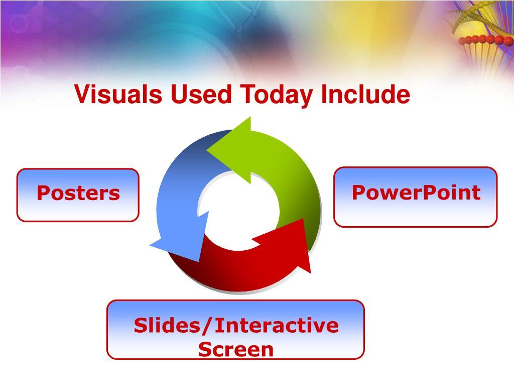 Slides/Interactive Screen