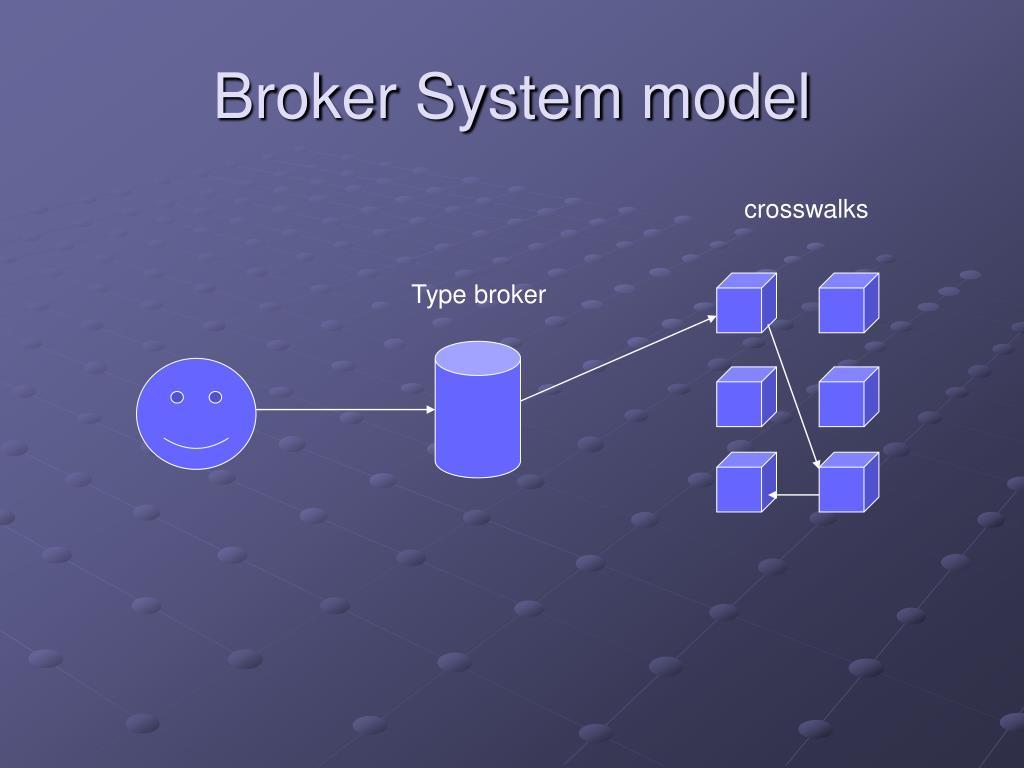Broker System model