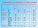 composition of commercial i v fluid available