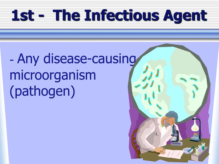 1st -  The Infectious Agent