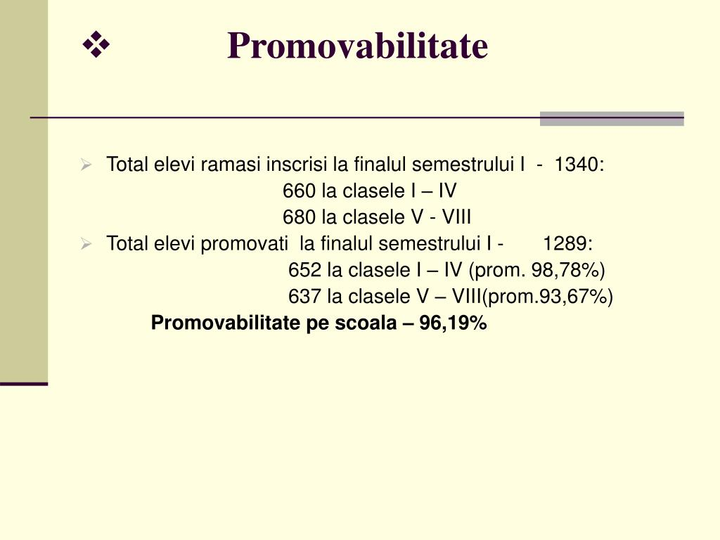 Promovabilitate
