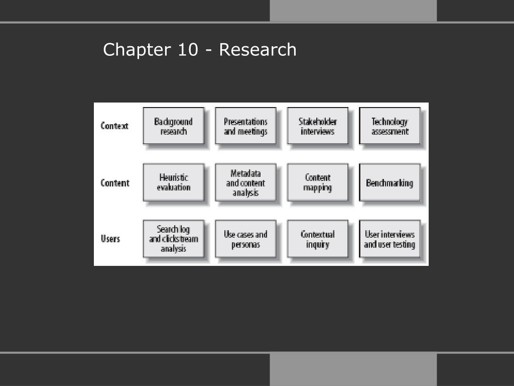 Chapter 10 - Research
