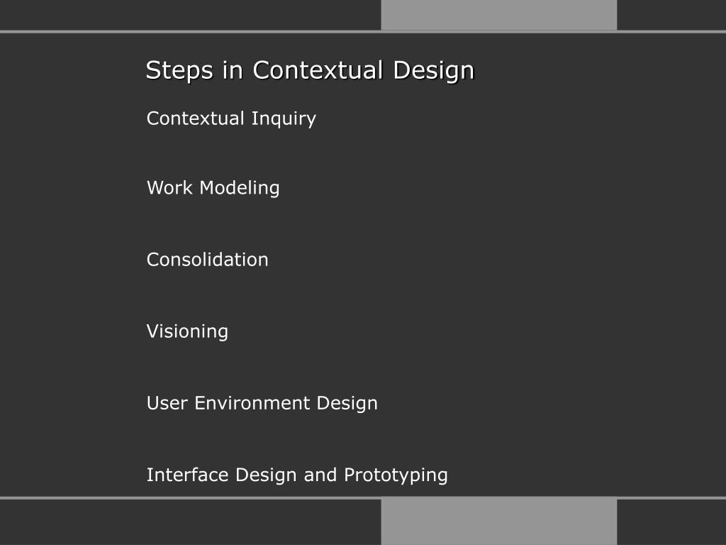 Steps in Contextual Design