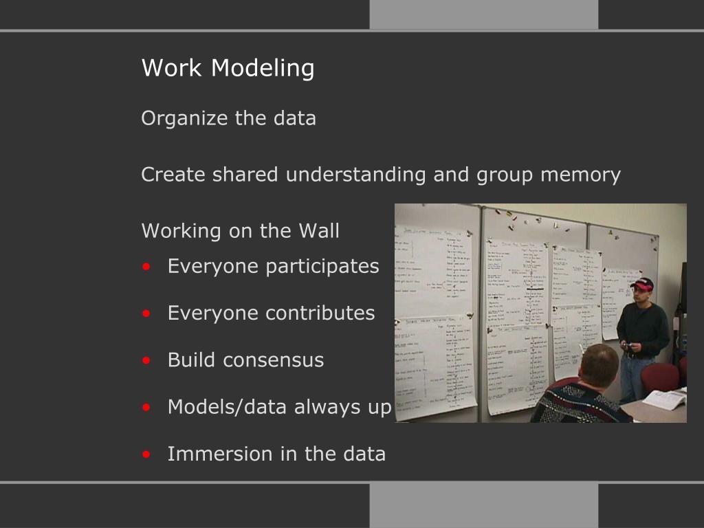 Work Modeling
