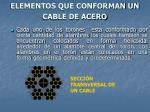 elementos que conforman un cable de acero4