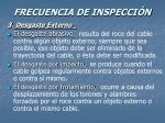 frecuencia de inspecci n35