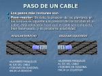 paso de un cable9
