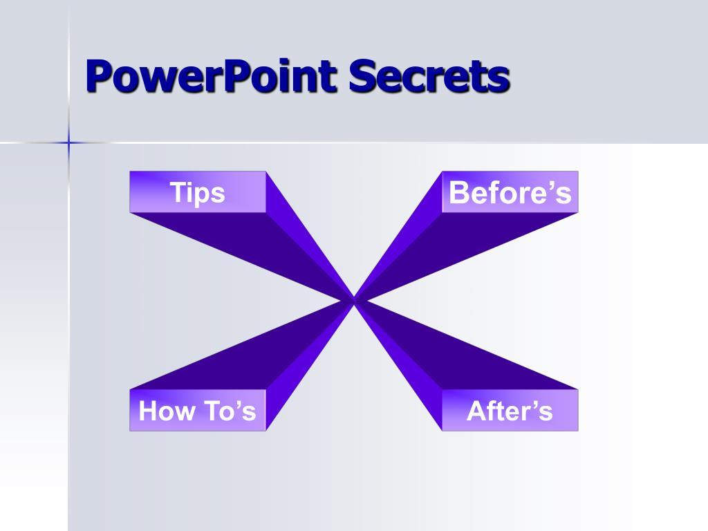 PowerPoint Secrets