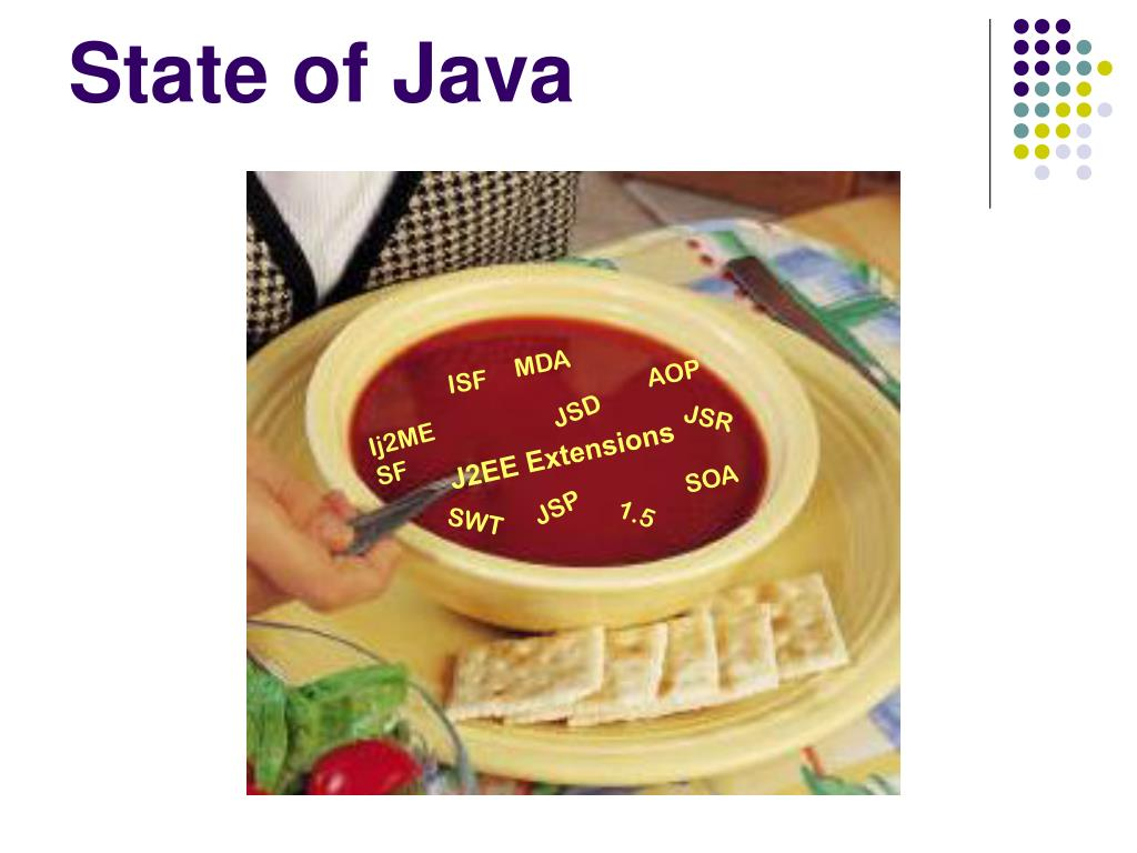 State of Java