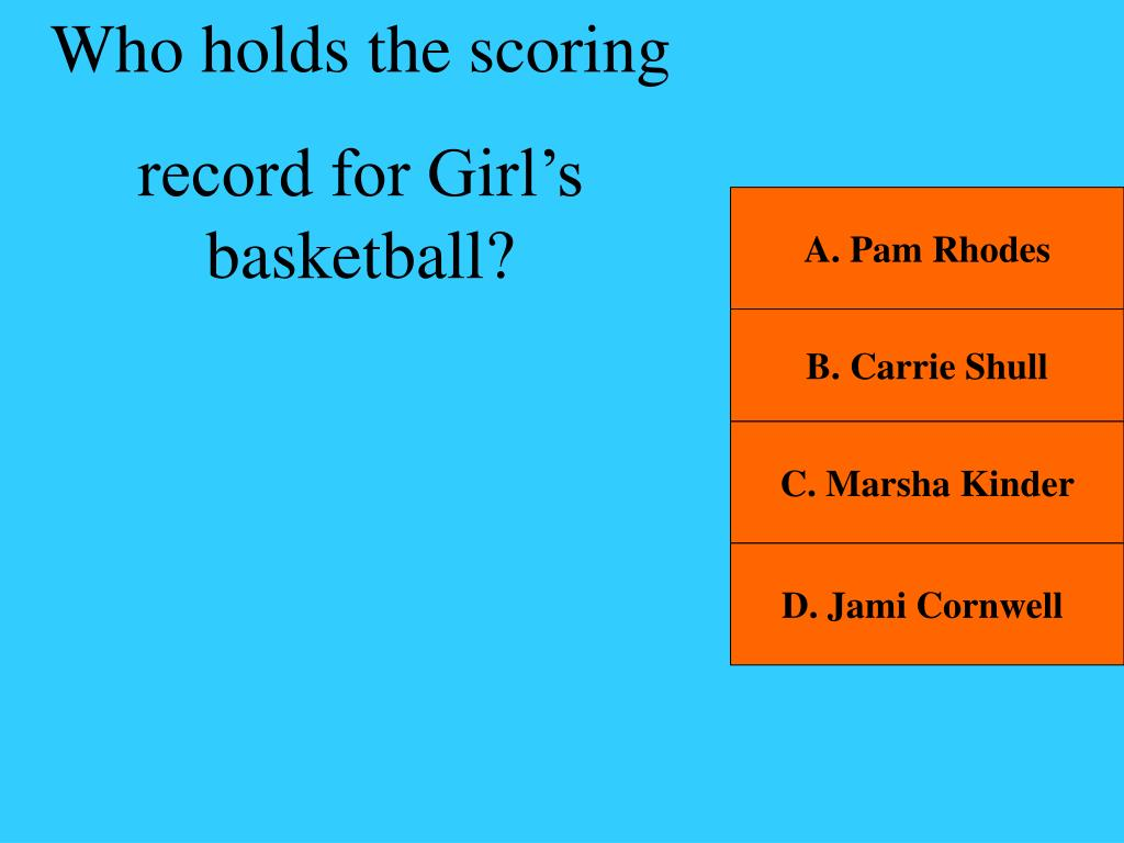 Who holds the scoring