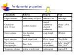 fundamental properties15