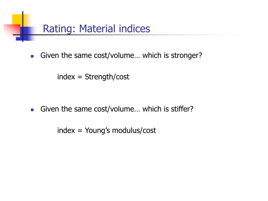 Rating: Material indices