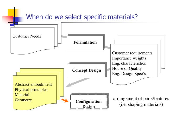 When do we select specific materials l.jpg