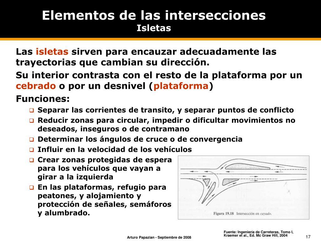 Elementos de las intersecciones