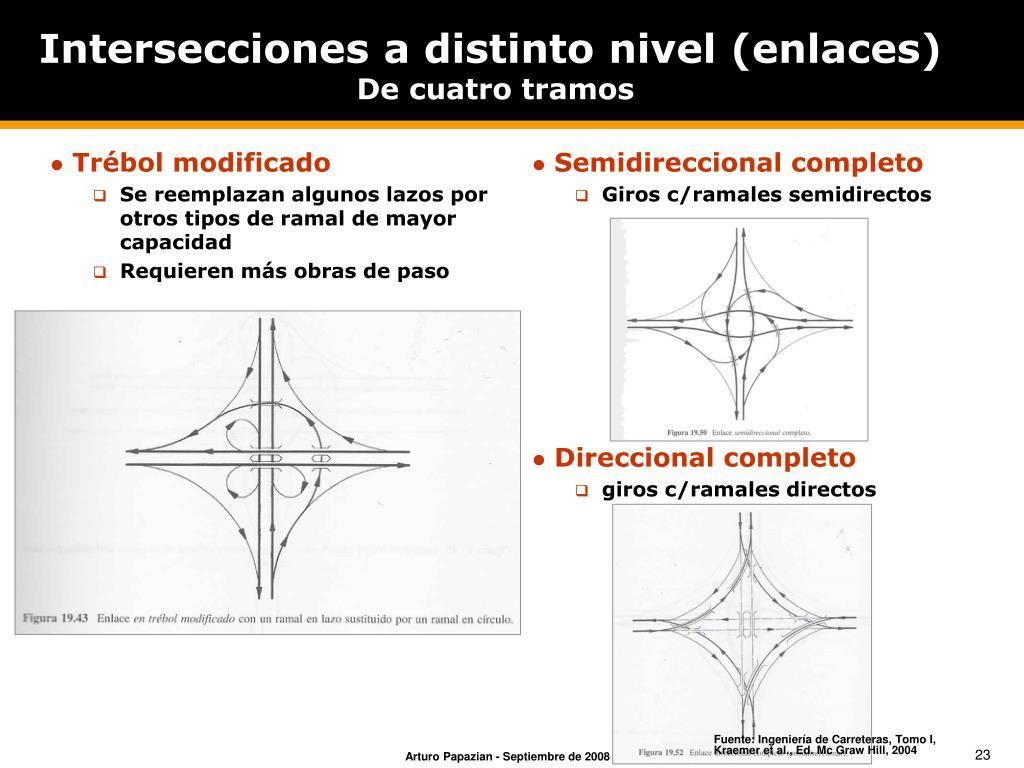 Semidireccional completo