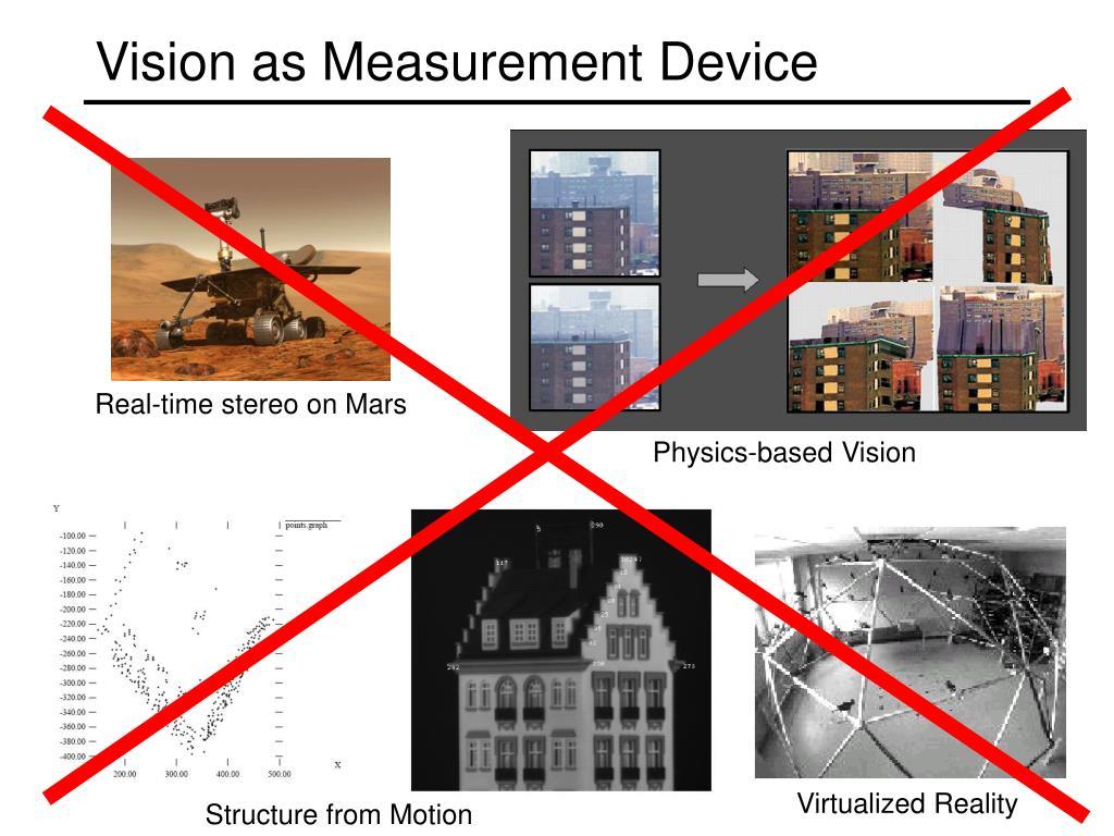 Vision as Measurement Device