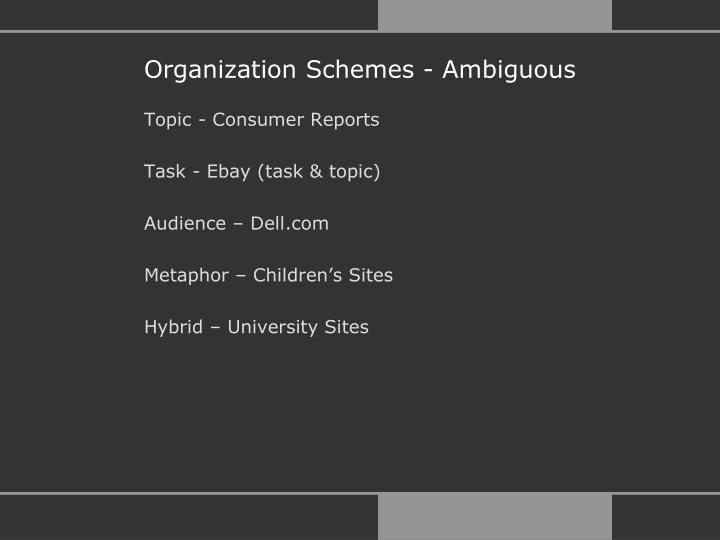 Organization Schemes - Ambiguous