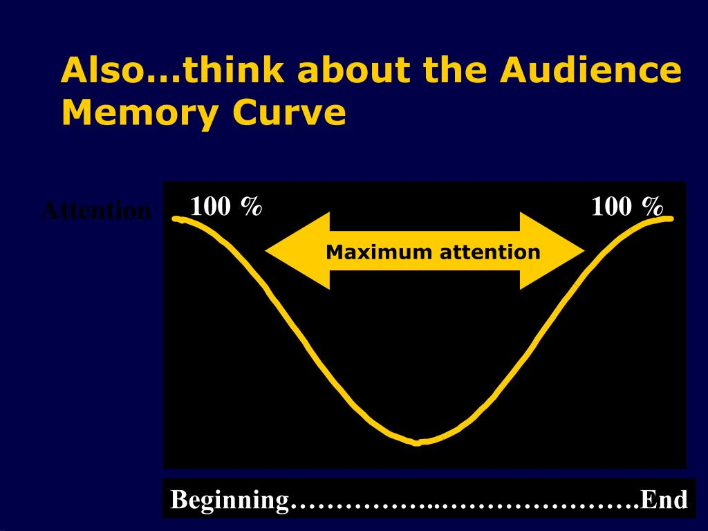 Also…think about the Audience Memory Curve