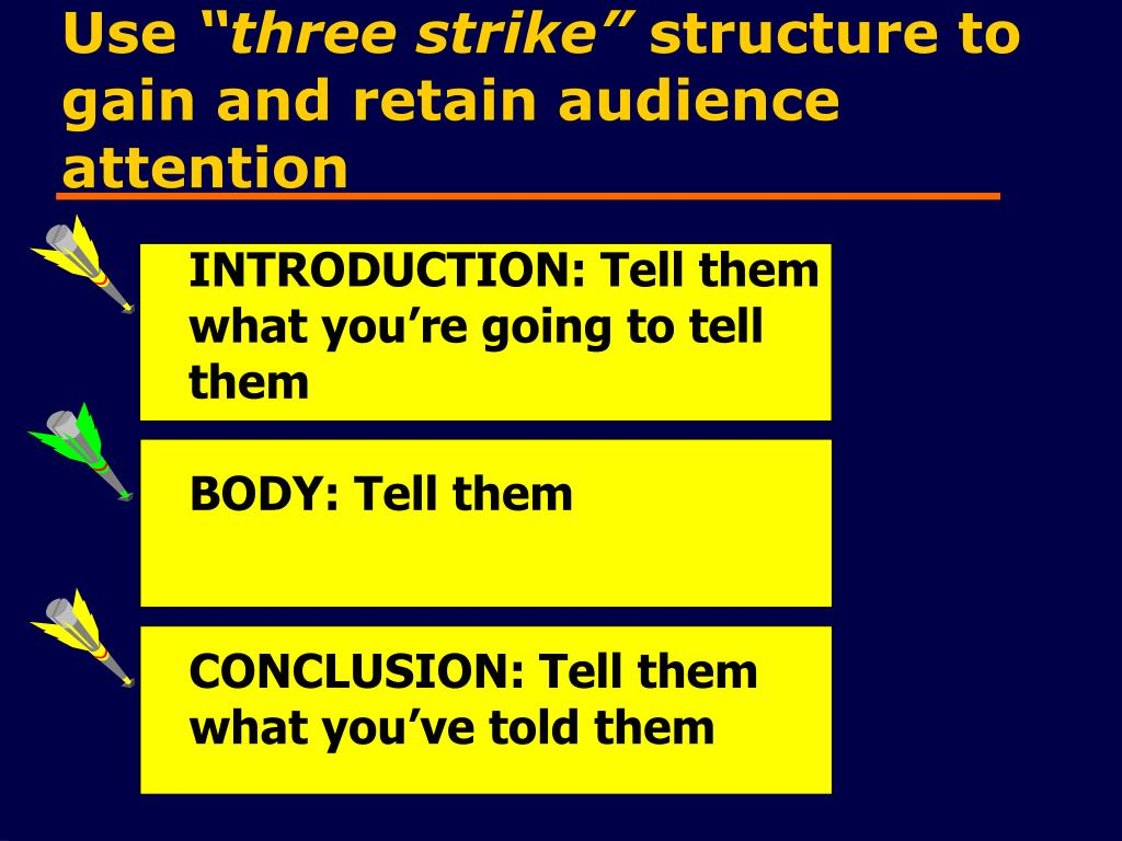 INTRODUCTION: Tell them what you're going to tell them