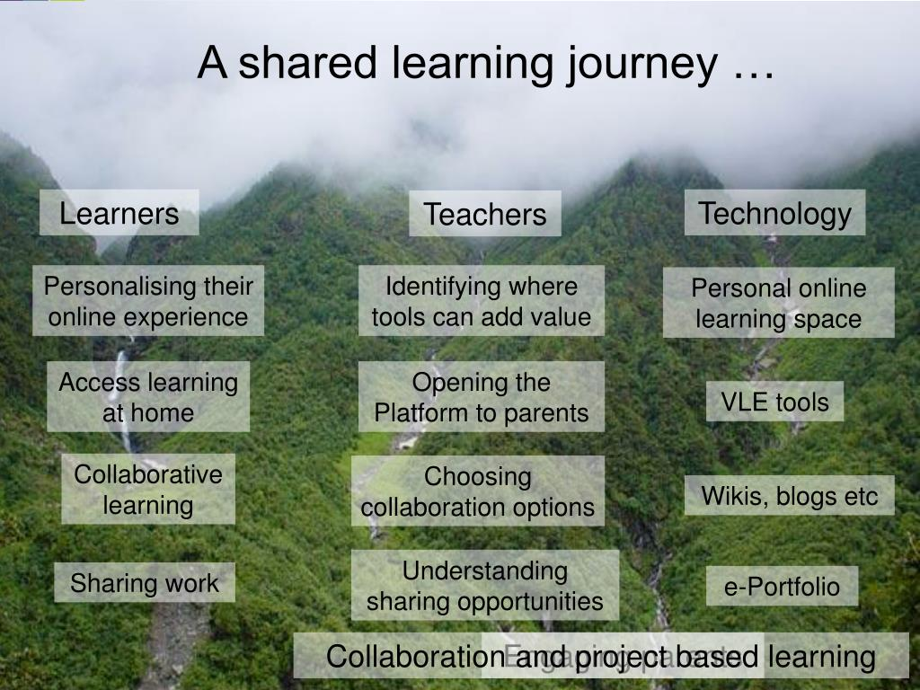 A shared learning journey …