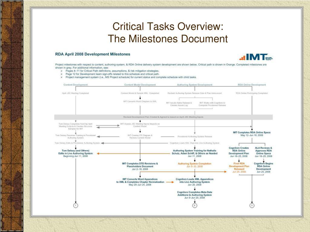 Critical Tasks Overview: