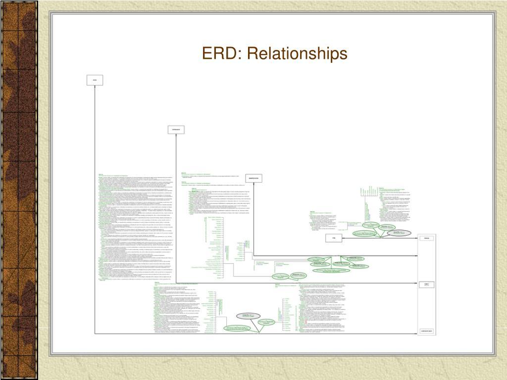 ERD: Relationships