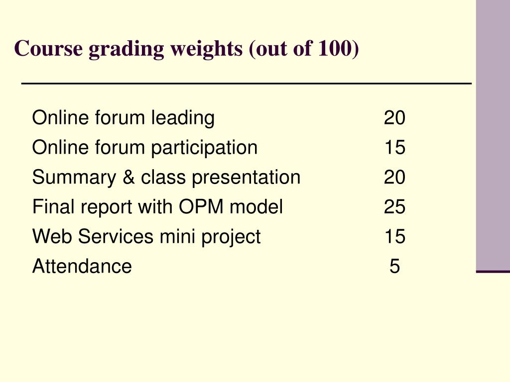 Course grading weights (out of 100)